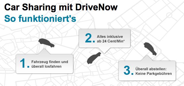 So funktioniert DriveNow Carsharing in Deutschland